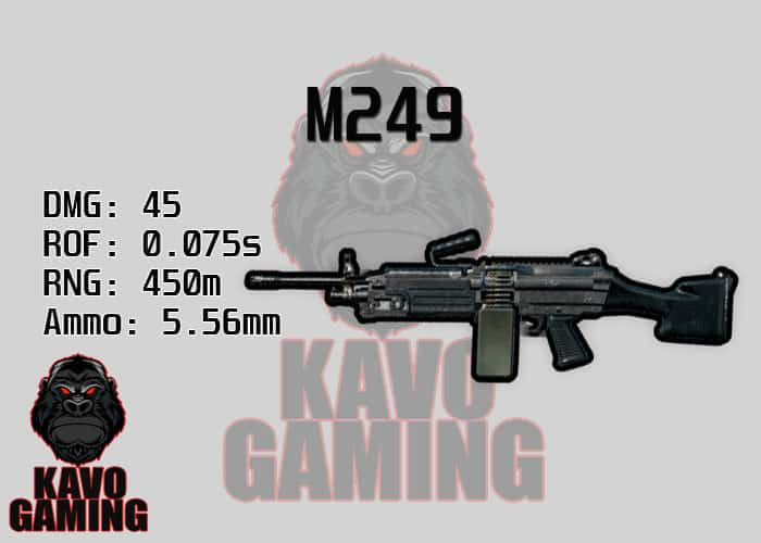 Stats for the M249 in PUBG