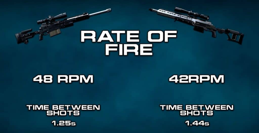 AX50 Rate of fire v HDR Rate of fire