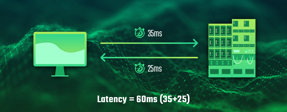 How ping works